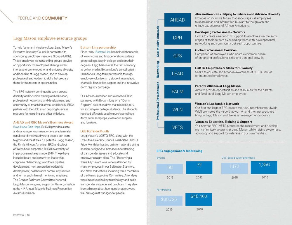 lm-csr-report_Page_16.jpg