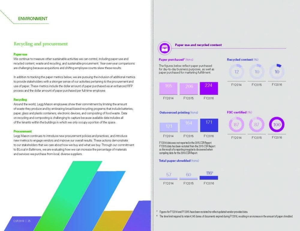 lm-csr-report_Page_25.jpg