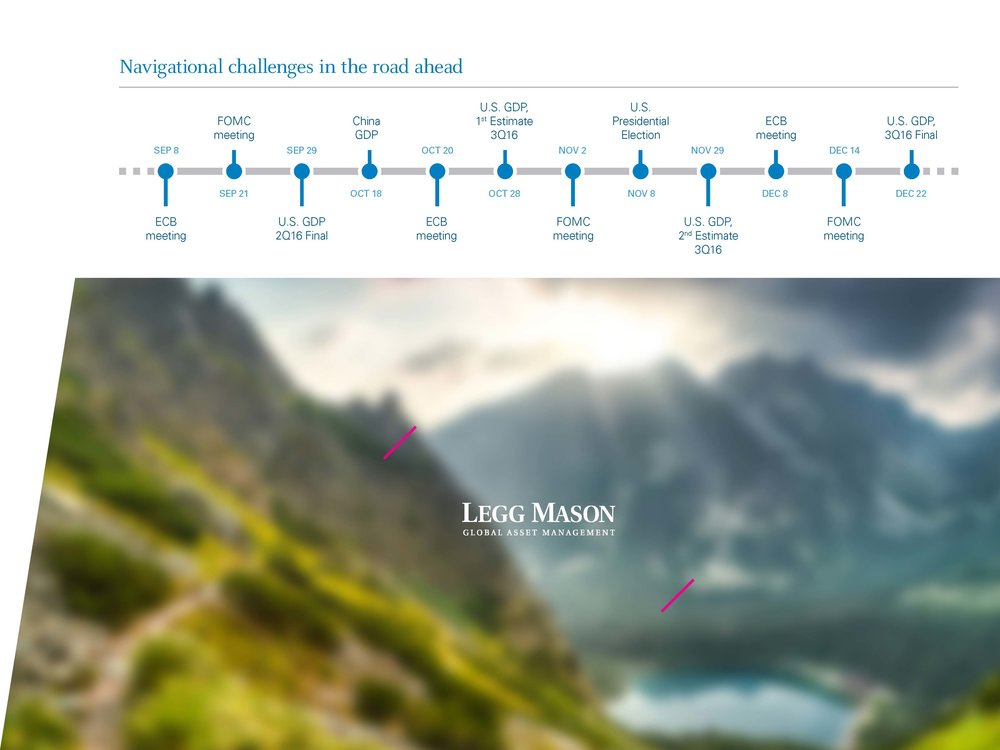 622019-LMFX270908 Thematic — New Routes to Growth Brochure_v22D_Page_7.jpg
