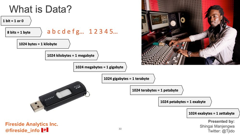 DAB Conference_Fireside Analytics Inc_30.jpeg