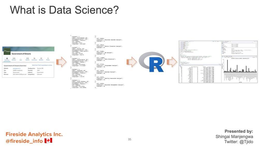 DAB Conference_Fireside Analytics Inc_35.jpeg