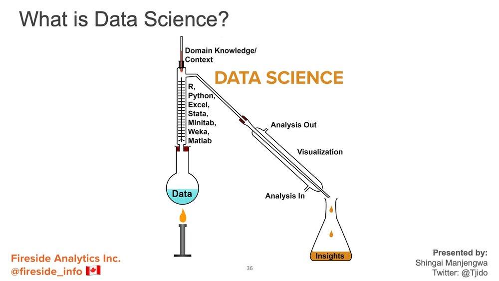 DAB Conference_Fireside Analytics Inc_36.jpeg