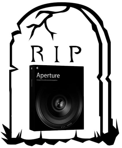 RIP_Aperture