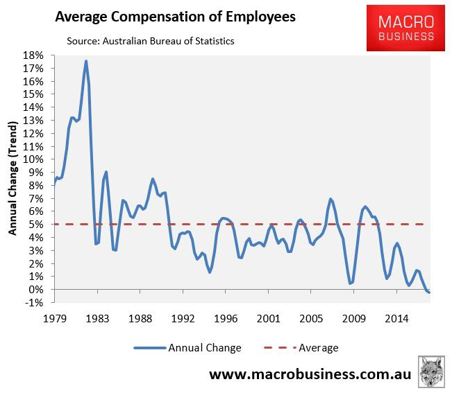 wages growth.jpg
