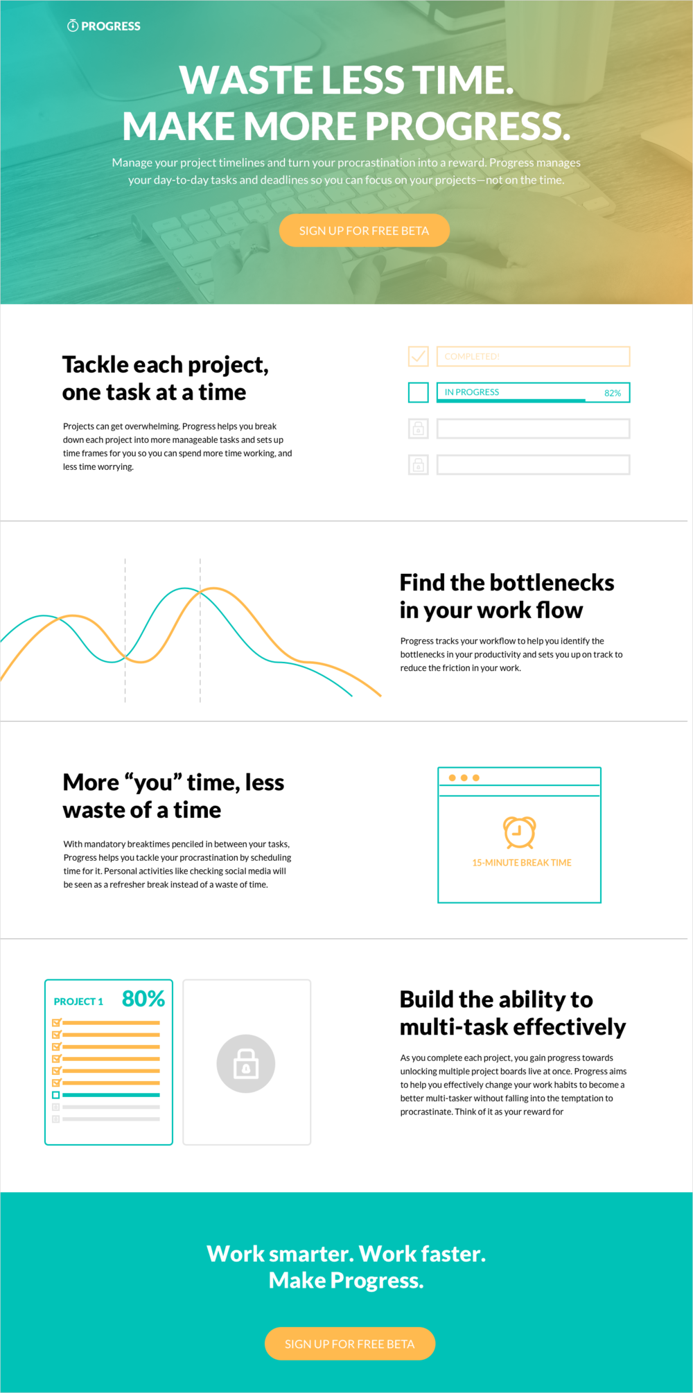 Final iteration of landing page based on landing page test for concept validation