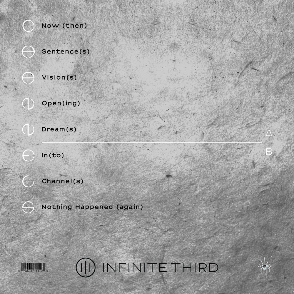 Channel(s) Tracklist