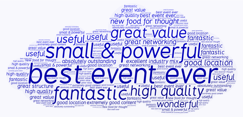 Word cloud from feedback survey for the events 2017 and 2016