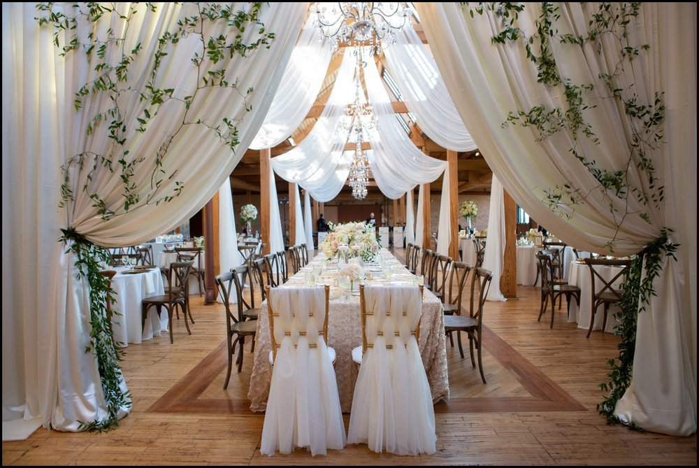 Classy wedding theme