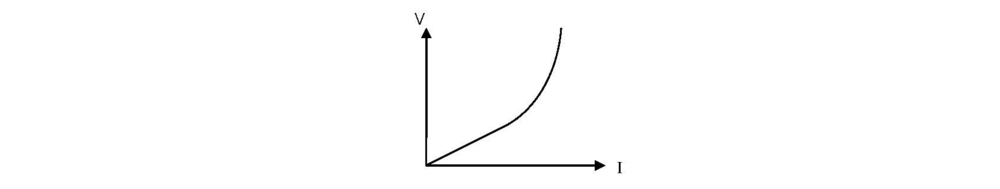 I-V Graph of non-ohmic conductors