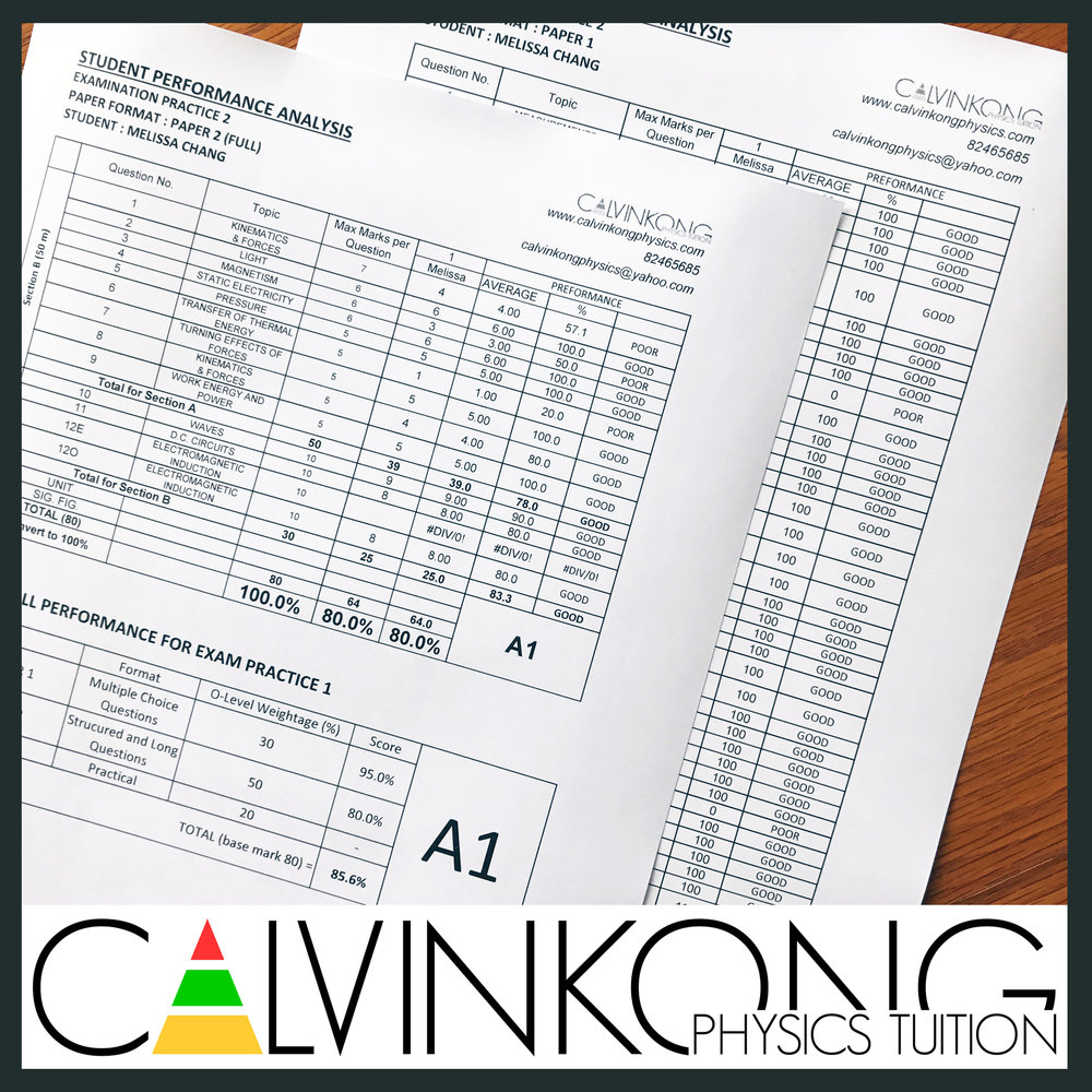 Individual Student Performance Analysis for Mock Examinations