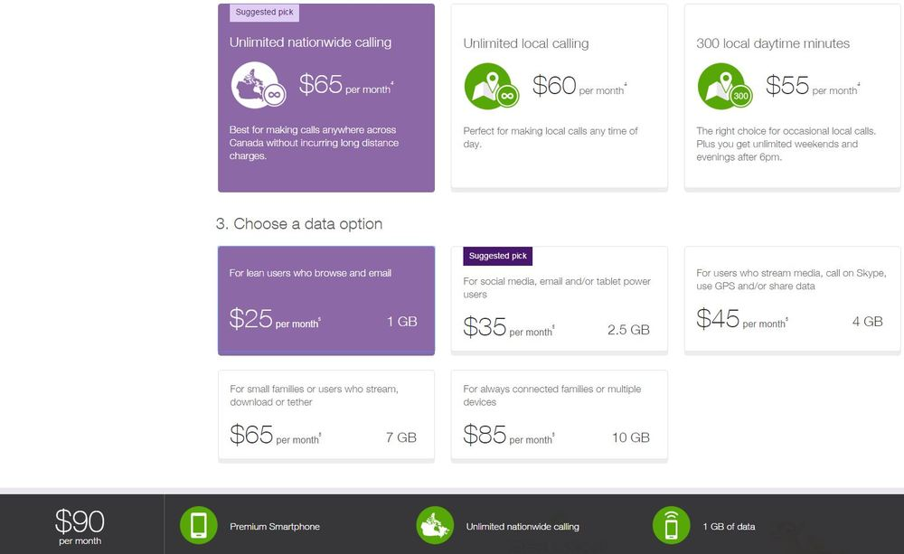 On Telus in Ontario, nationwide talk & text + 1GB will run you $90.