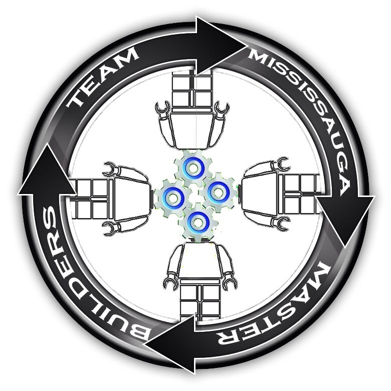 The Mississauga Master Builders logo illustrating that each member is an important cog in the wheel