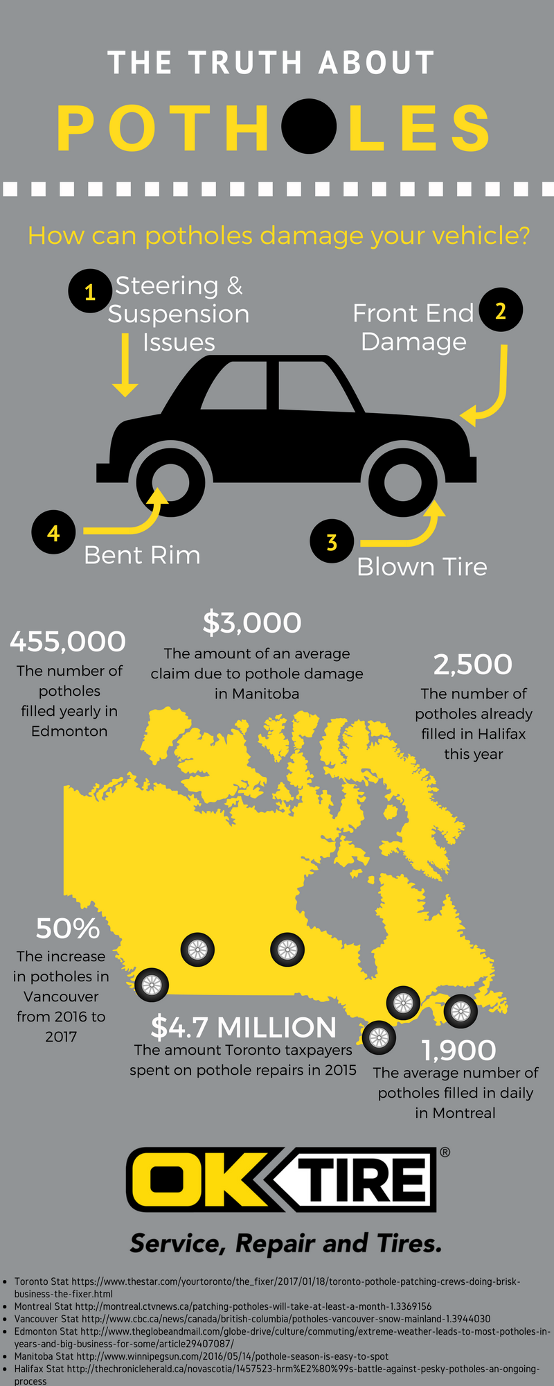 Pothole infographic_FINAL.png