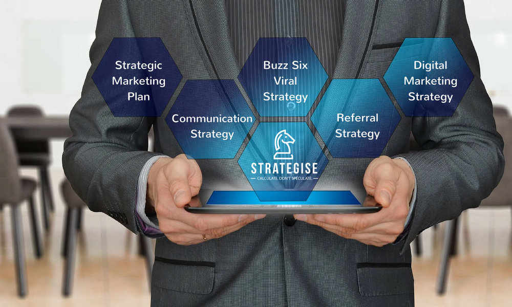 Marketing and Business Strategy