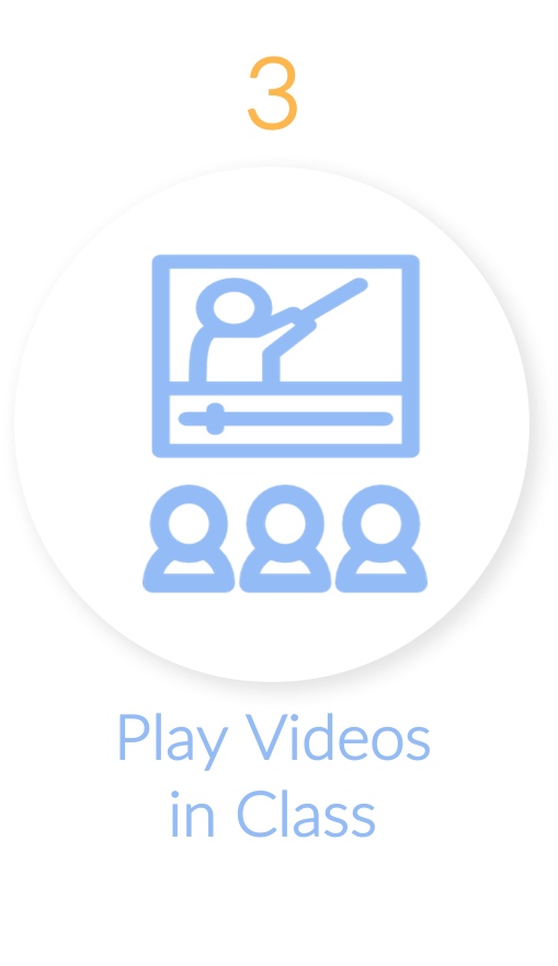 """Just Press Play!"" Play the videos and follow Mr. Mo as he teaches the class and directs the coaches. No training required!"