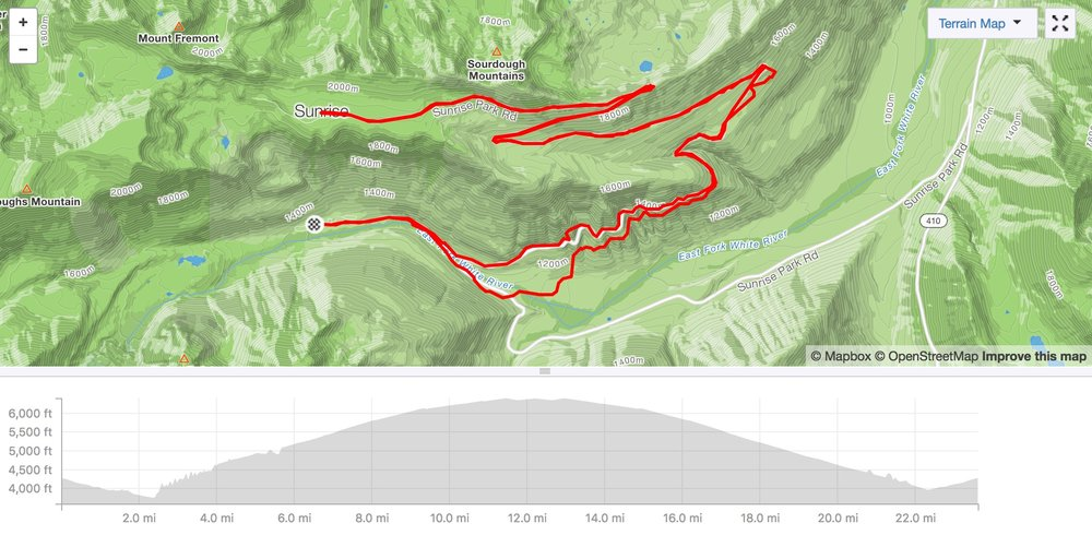 White River to Sunrise....Strava got a bit off here (Segment 3), Elev corrected to 2700'