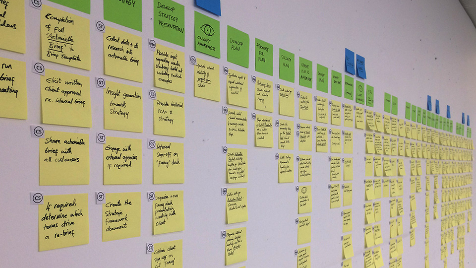 Enterprise process research - Working in a small UX team in the back room of a digital media agency, our purpose was to improve enterprise software. This body of work covers the research phase to discover and define staff processes, relationships and pain-points.