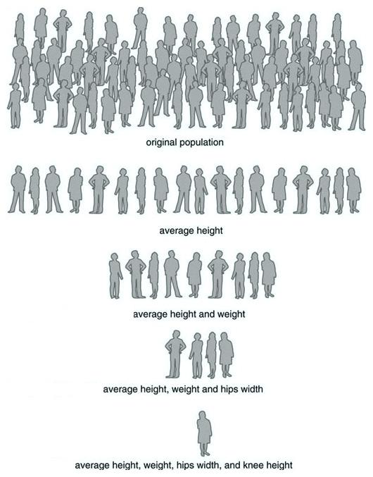 averageperson.jpg