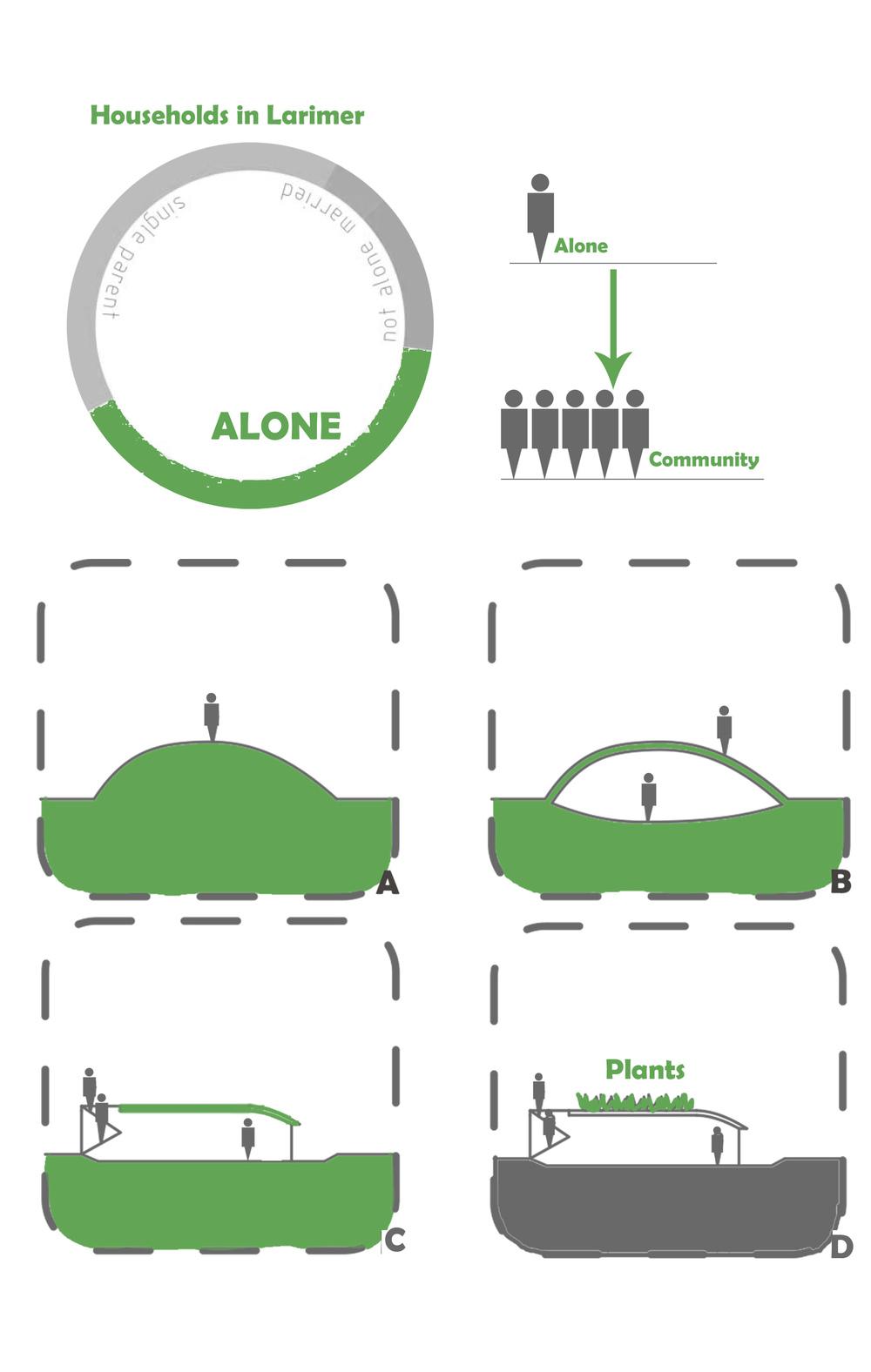 social diagram