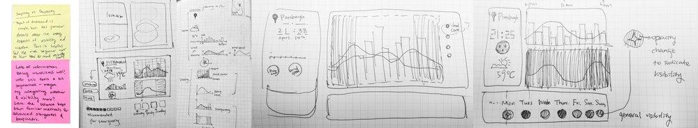 process sketch.jpg