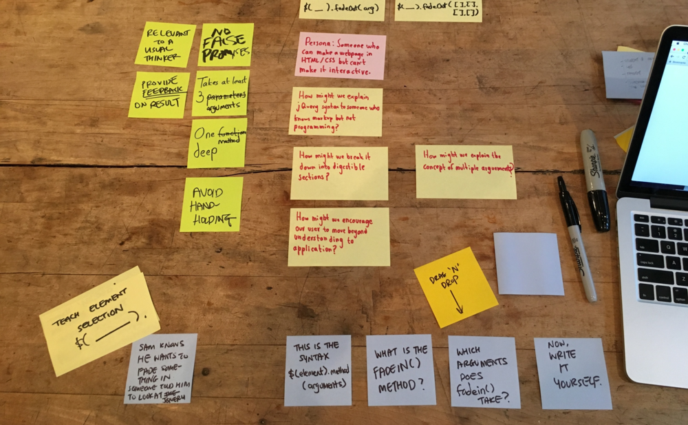 Identifying problem statements and crafting design principles