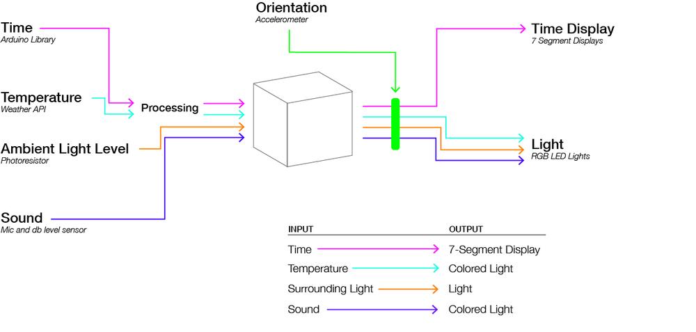 input output.jpg