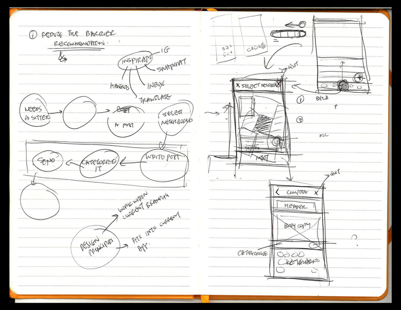 Site mapping and wireframes