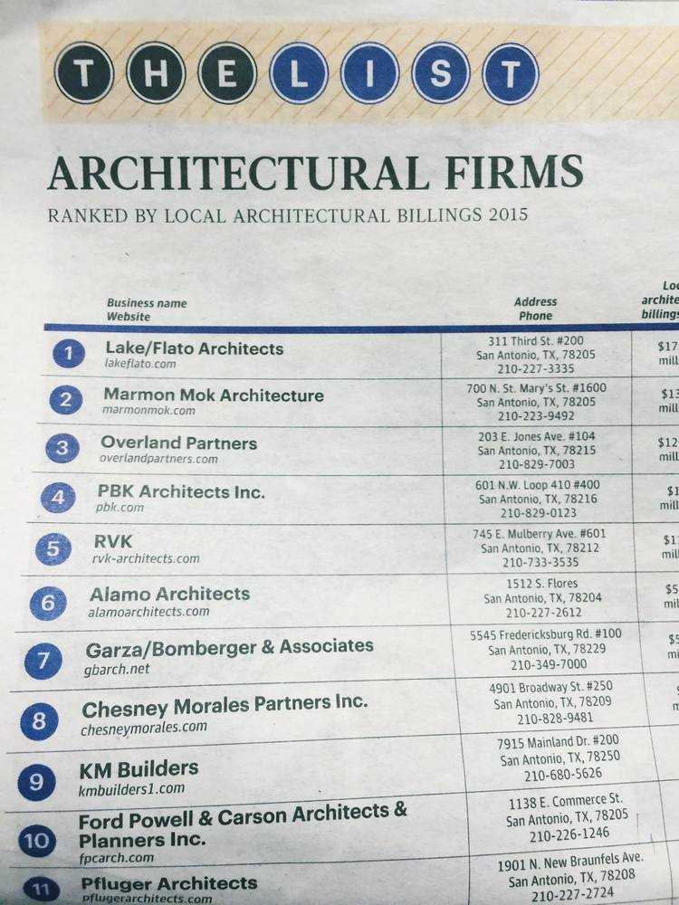 KM BUILDERS NAMED TOP ARCHITECTURAL AND INTERIOR DESIGN FIRM