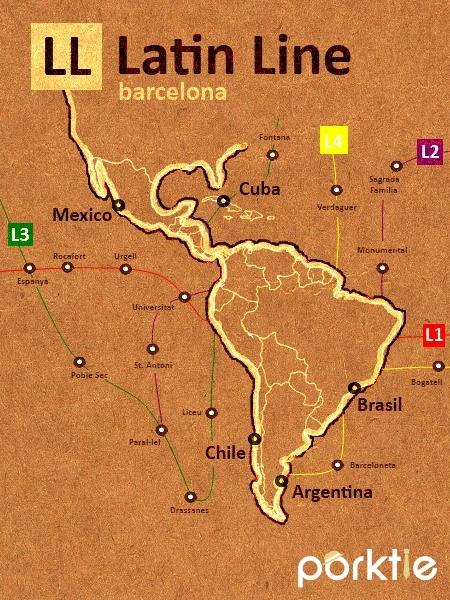 The Latin Line