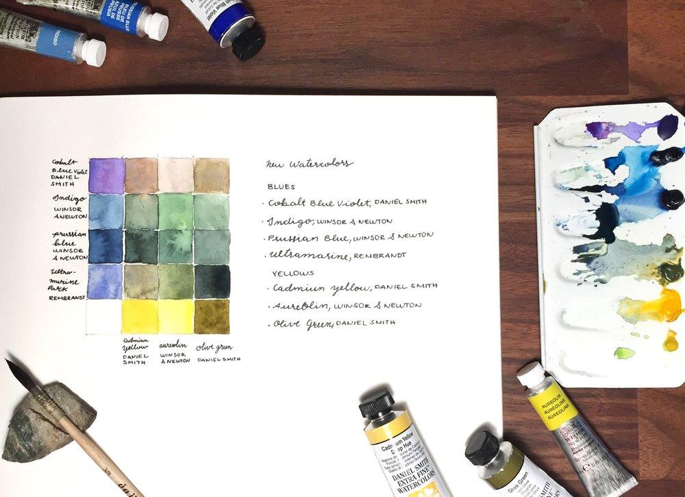 Colour Study using yellows & blues