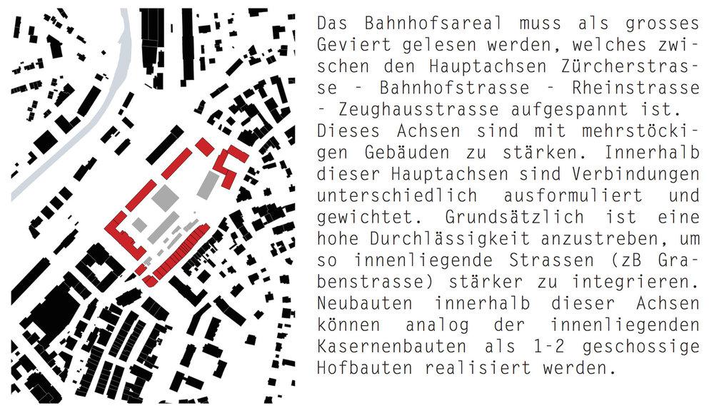frauenfeld Städtebau