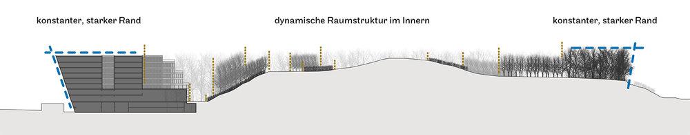 butzenbuel_raumstruktur_im_innern.jpg