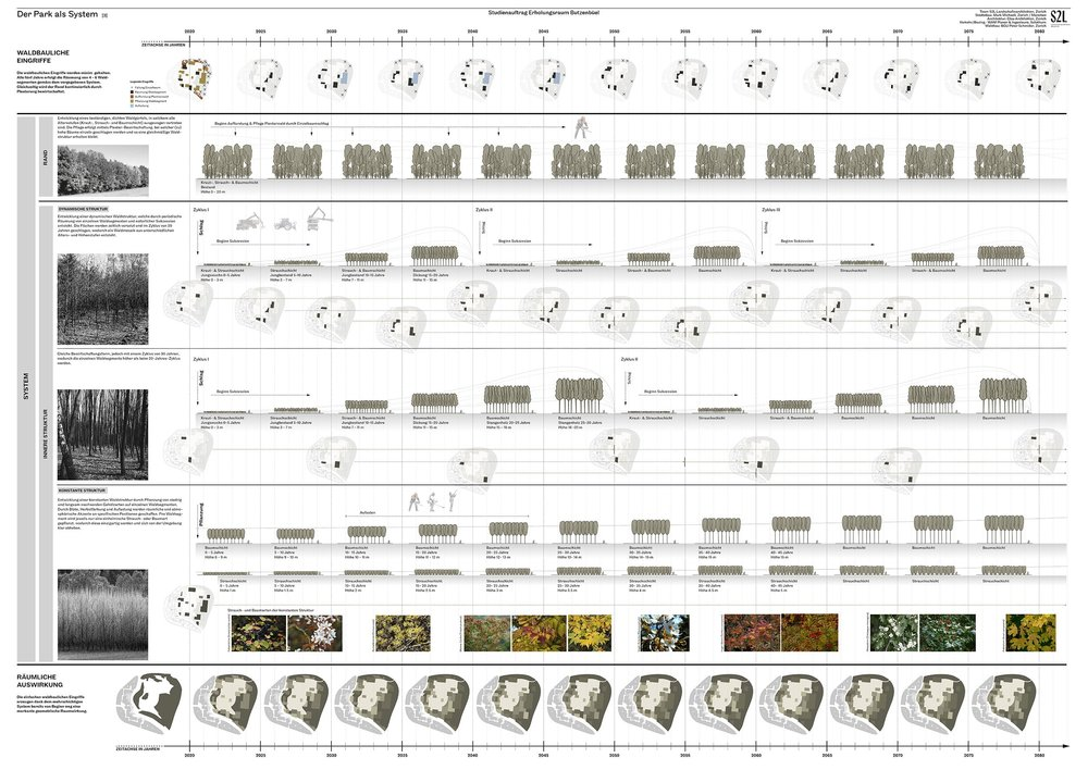 butzenbuel_diagramm_full.jpg