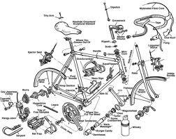 bicycle-parts_OC.jpeg