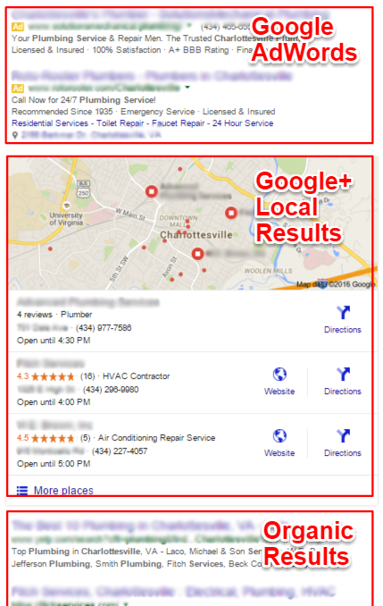 When local listings are in play, Google displays them  before  organic results.
