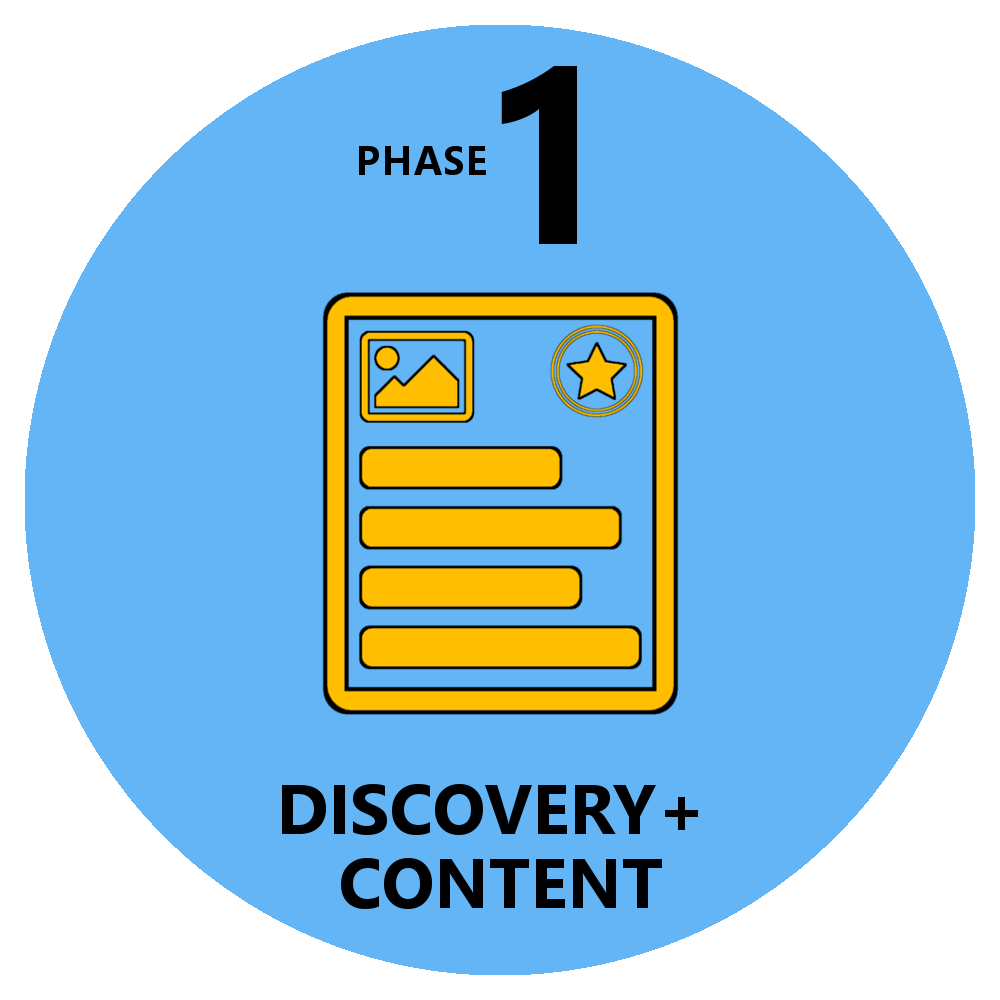 Web design: discovery + content