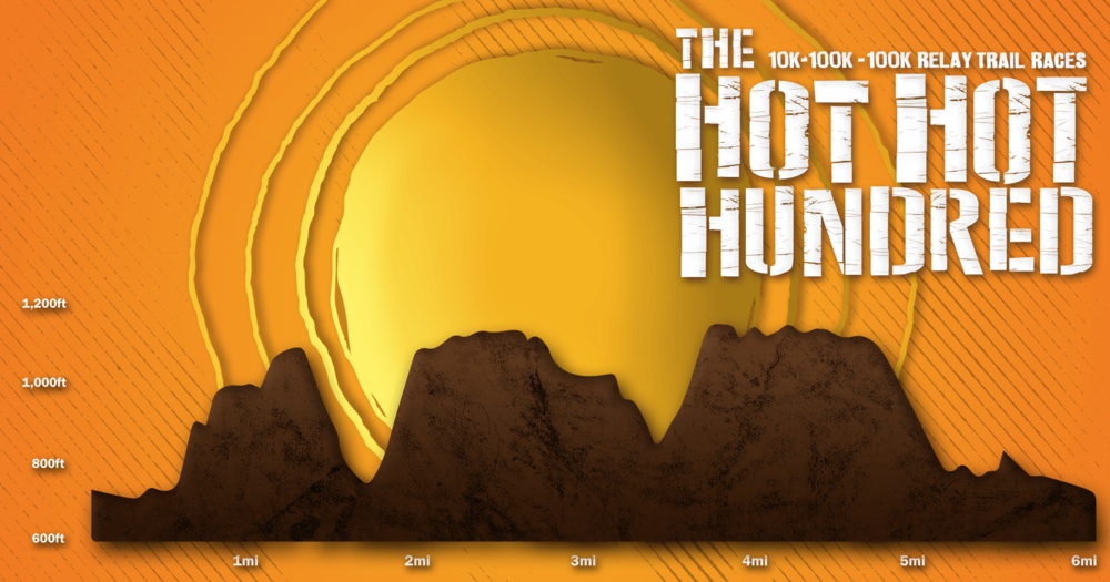 Hot Hot Hundred 10K Elevation Profile