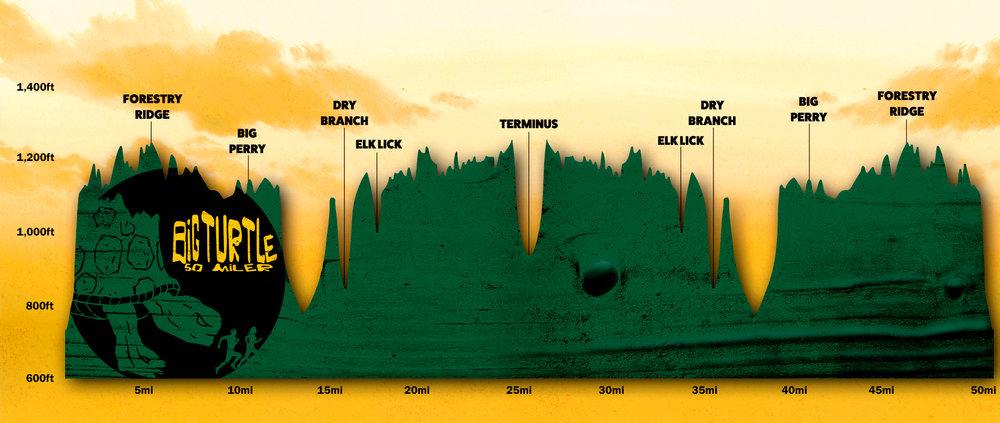 ElevationProfile_BT19.jpg