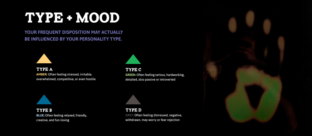 Since Type A & B Theory results correlate strongly with particular moods, an addition to the exhibit permits guests to test their current moods based on their body temperatures.