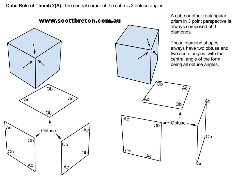Scott Breton Rectangular Prism 4.jpg