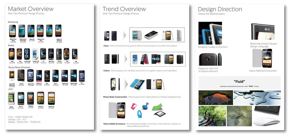 Design direction document for MId Segment Premium Phones