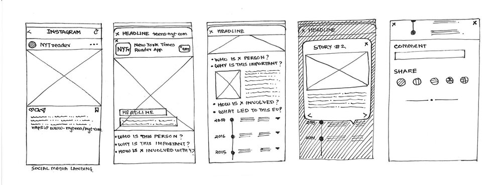 Rough concept wireframes