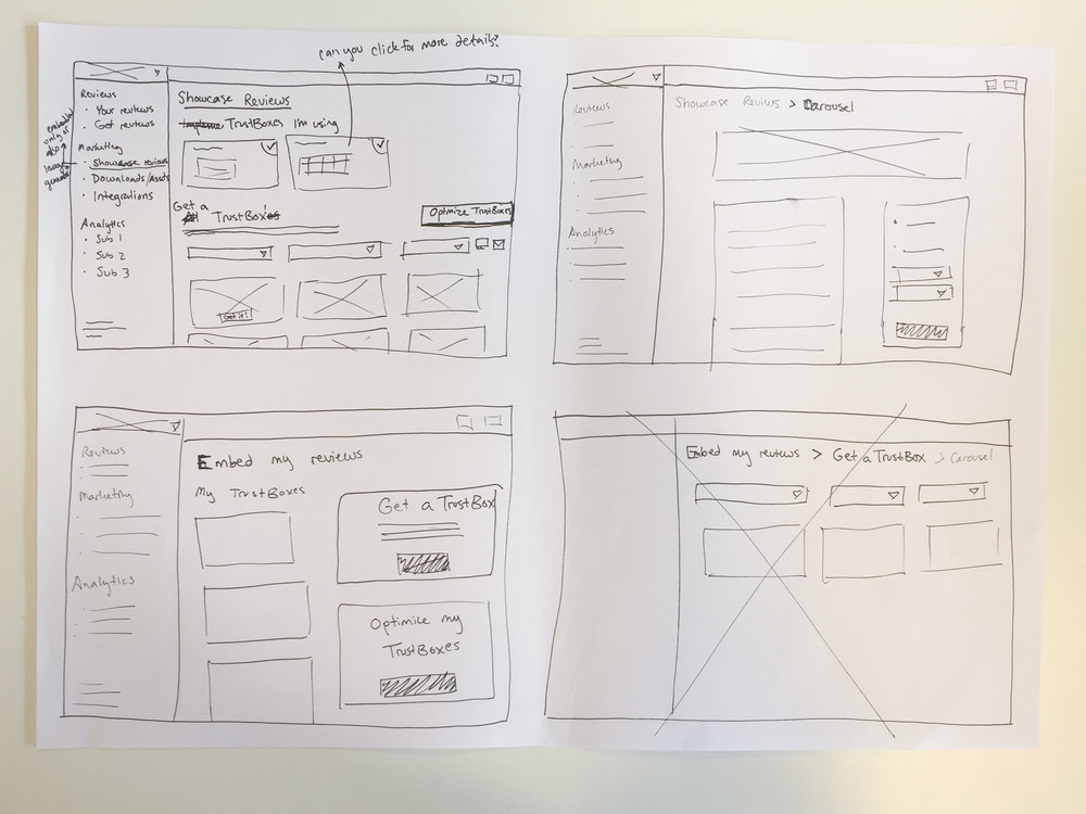 Sketches of how the new IA could look in the app