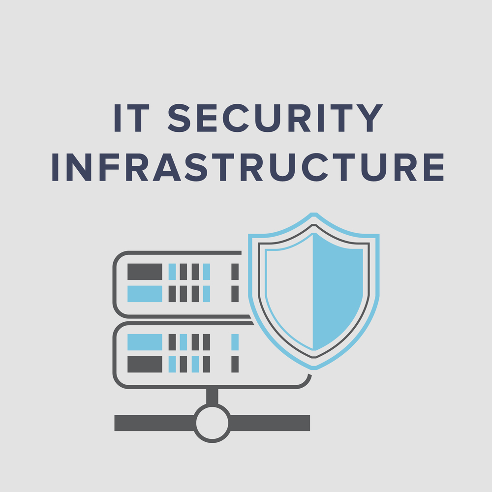IT Security Infrastructure - Vigilant Platforms