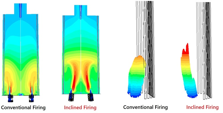 CFD-Incling+firing.jpg