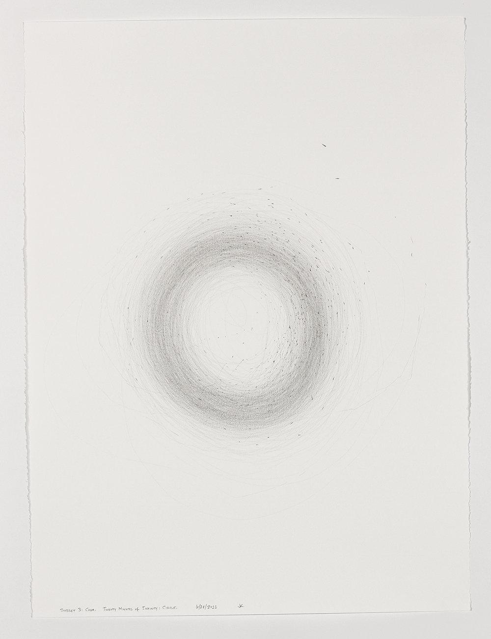 Twenty Minutes of Infinity: Circle