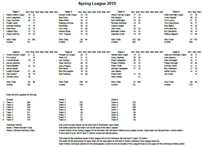 Spring League 2019 Week 2.PNG