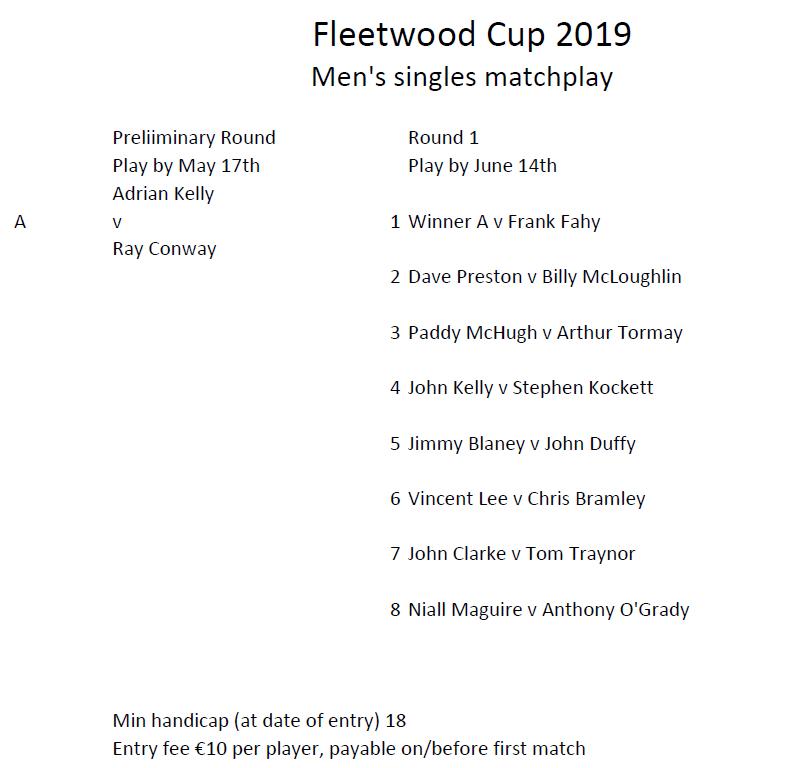Fleetwood Cup R1.PNG