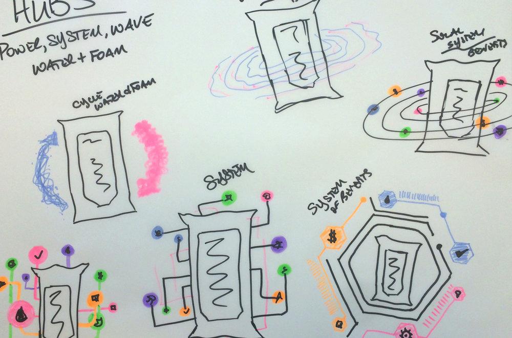 Sketch HUBS 2.jpg