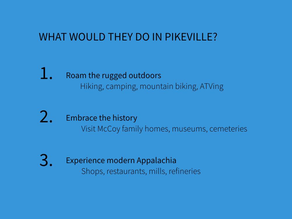 pikeville target pics.002.jpeg